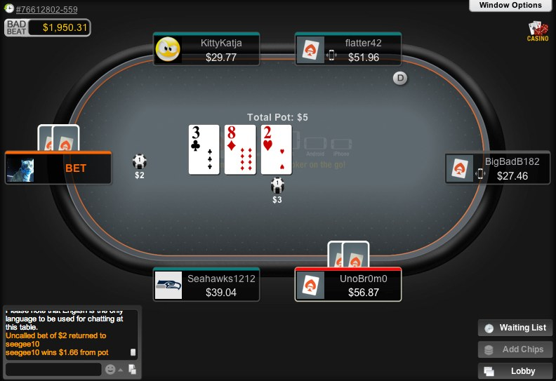 Aced Poker Review